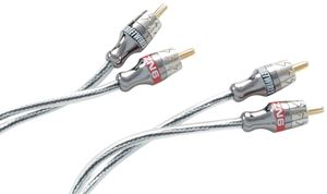 Picture of MTX StreetWires ZN605 0.5 Meter 2-Channel RCA Interconnect