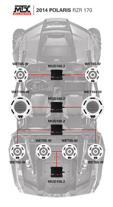 MTX Polaris RZR 170 Product Diagram 400 mtx audio rzr 170 build part 4 mtx audio Polaris Ranger Wiring Diagram at eliteediting.co