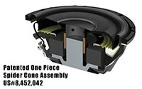 MTX FPR Subwoofer Slice View Patented